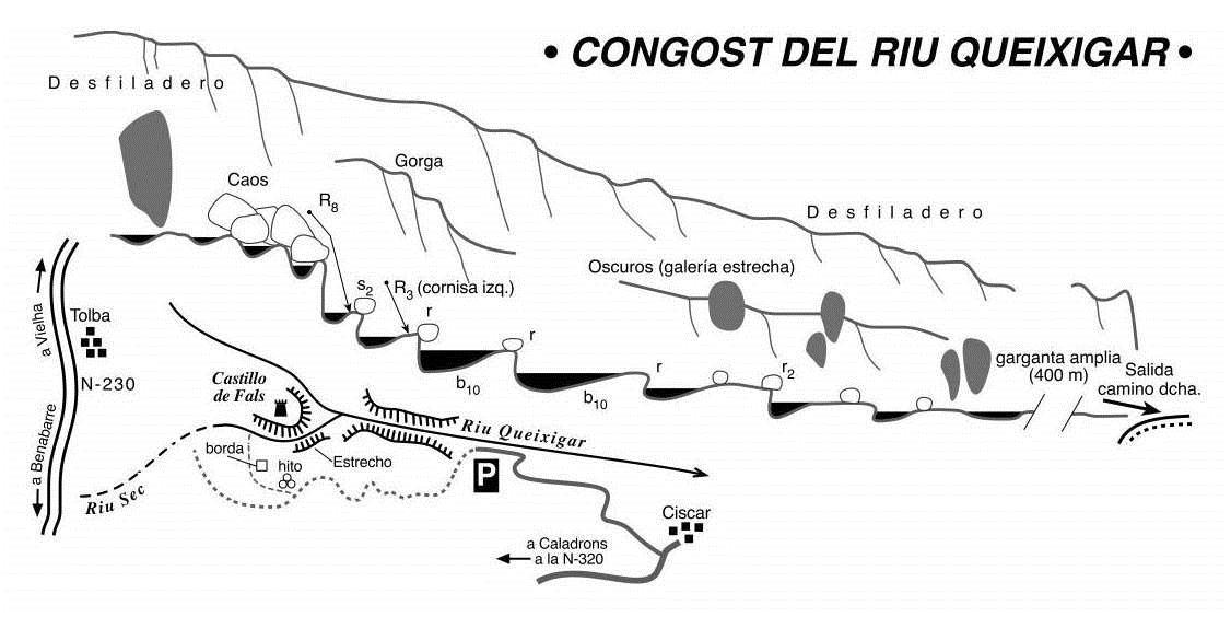 Mapa de situació i recorregut del Congost de Siscar o Congost de Queixigar, entre Tolba i Siscar. Ribagorça d'Osca. Montsec de l'Estall. Imatge: http://www.alberguemontfalco.com