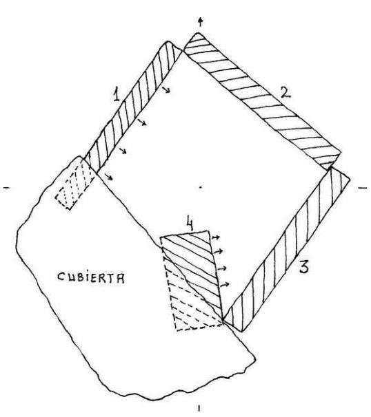 Esquema del dolmen de l'Estall Nord o dolmen de Les Salteres I. L'Estall, Viacamp i Lliterà, Ribagorça. Osca, Aragó. Montsec d'Estall.