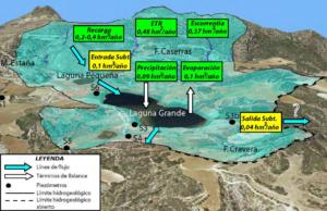 Esquema de funcionament hidrogeològic en l'entorn de les Llacunes de Estanya. Benavarri. Ribagorça d'Osca. Montsec d'Estall.